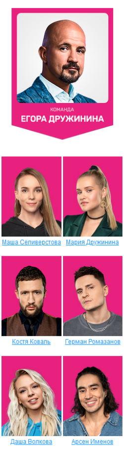 """Участники 6 сезона шоу """"Танцы"""" на ТНТ - Дружинин"""